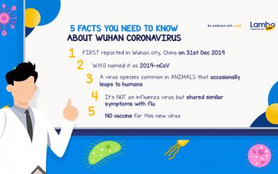 Corona virus 582x420(1)